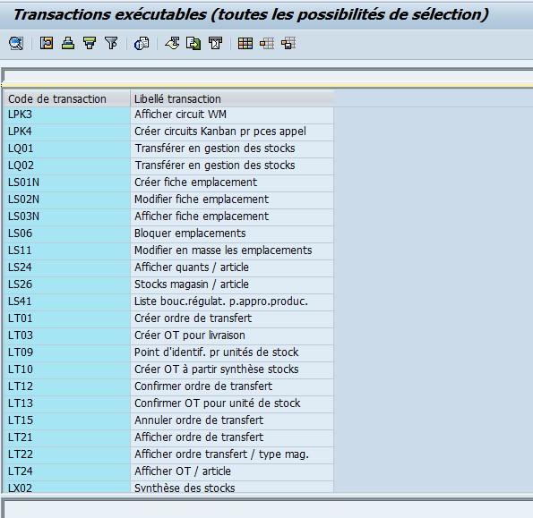 SAP SUIM liste transaction pour un user