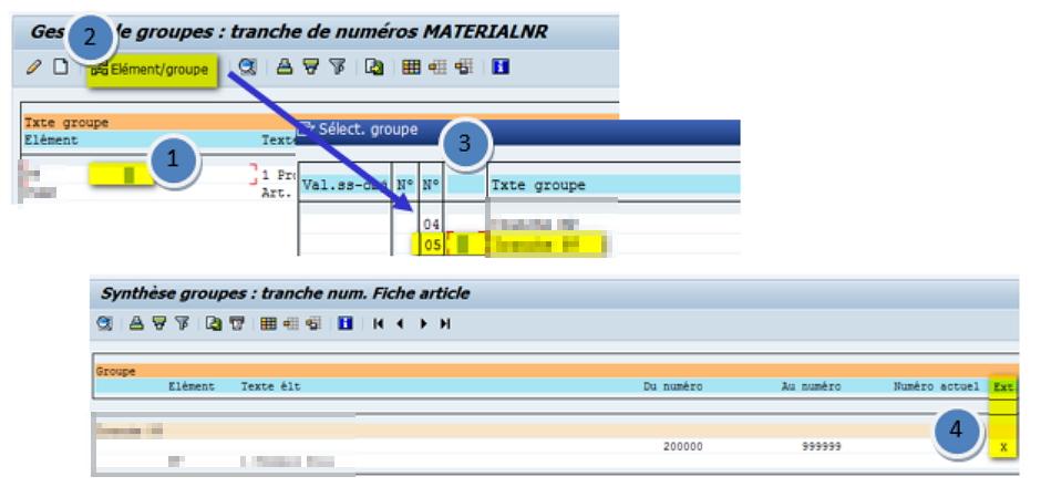 SAP MMNR type article
