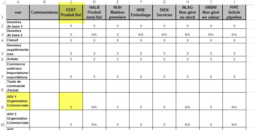 SAP matrice Excel création fiche article