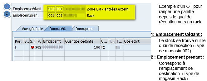 SAP Exemple Ordre de transfert dans WM