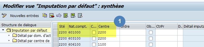 comment déterminer le centre de cout dans SAP ?
