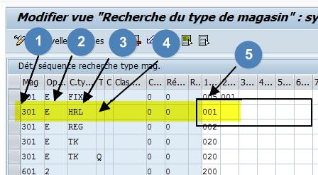 Explication séquence recherche emplacement WM